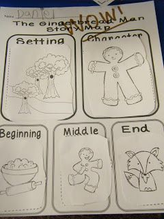 Reading:  Kindergarten Story Map.  Other visual comprehension activities for sequencing/retelling.