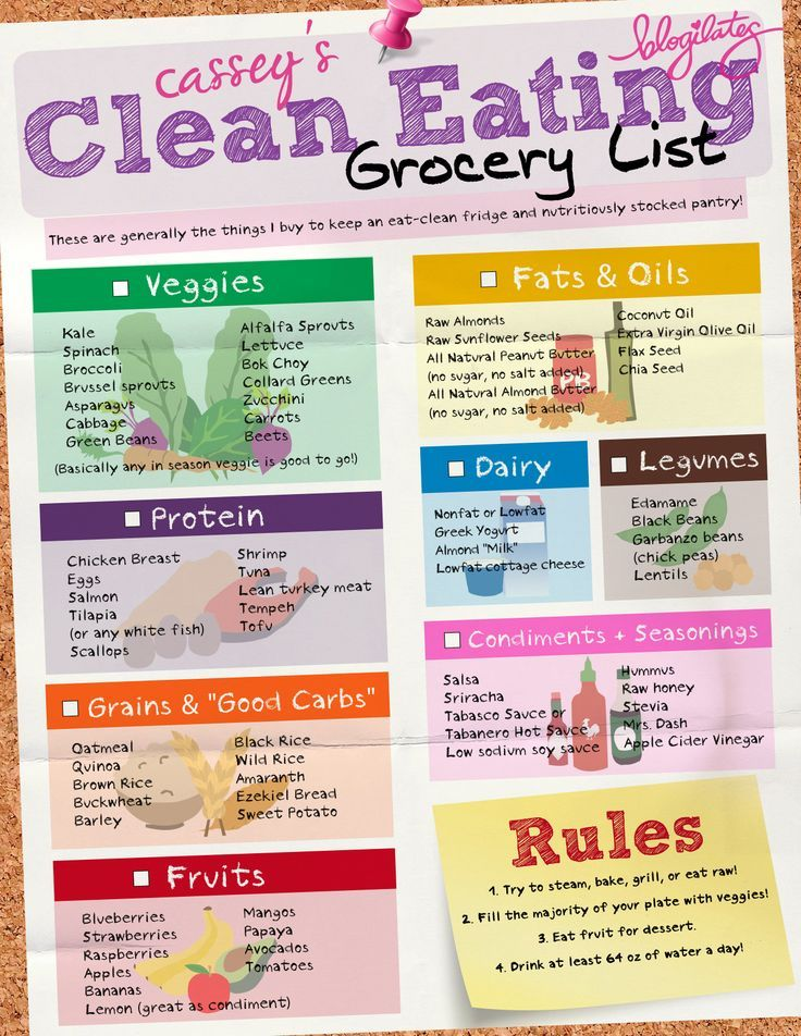 This is the ultimate Clean Eating grocery list. Print it out and bring it with you to the store to shop healthy, whole foods that will cleanse your body and lean you out without even trying!