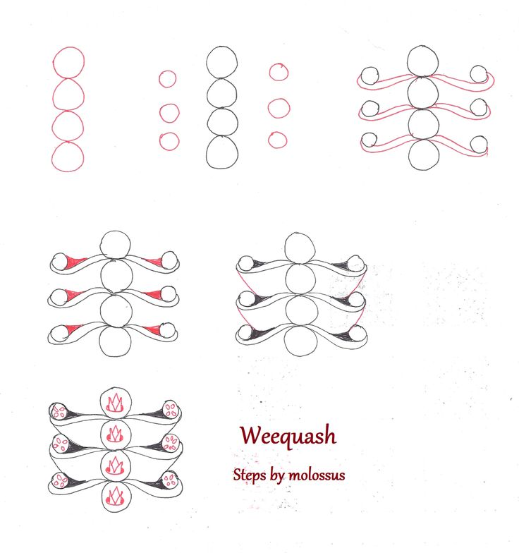 lifeimitatesdoodles | Zentangle®, tangle patterns,  Zentangle ...