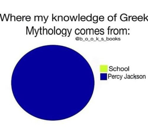 Believe it or not I got into Greek Mythology in ninth grade in History class and since then I wanted to learn more and when I found out about Percy Jackson I lost it with joy