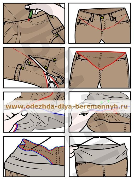 Como transformar uma calça normal para calça de grávida.