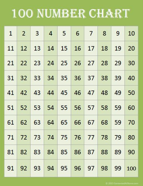 The 25+ best 100 number chart ideas on Pinterest Number chart to - prime number chart