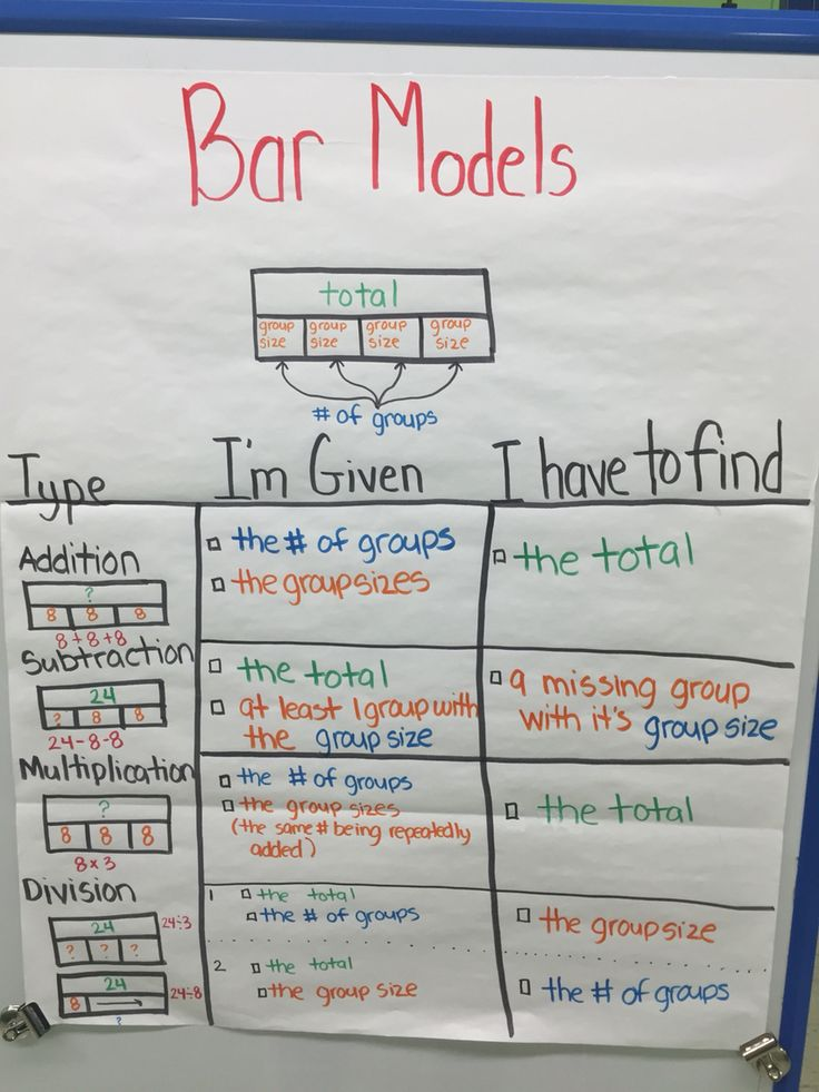 best 25 math word problems ideas on pinterest word problems 3rd grade math words and 3rd. Black Bedroom Furniture Sets. Home Design Ideas