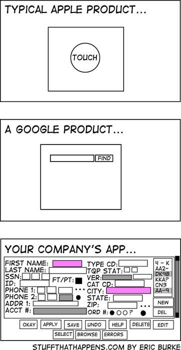 Less is more :)    Apple_Google_You.jpg