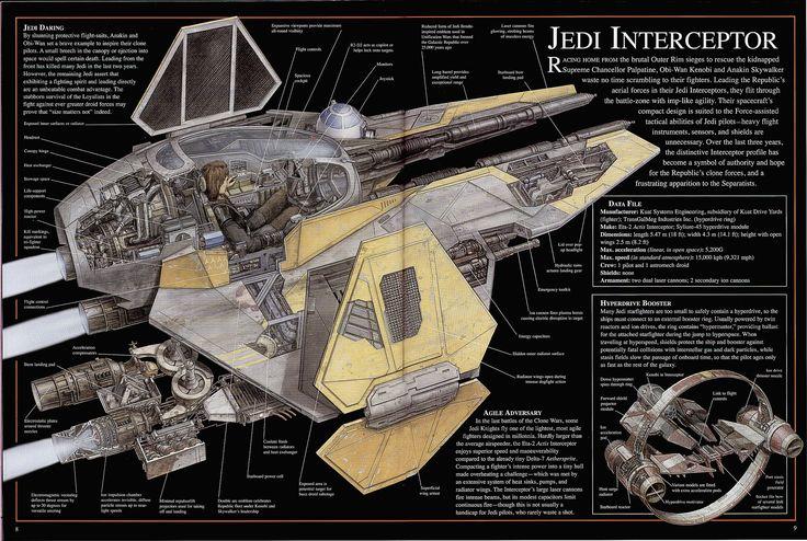 Jedi Interceptor Cutaway - Gotta love the detail!
