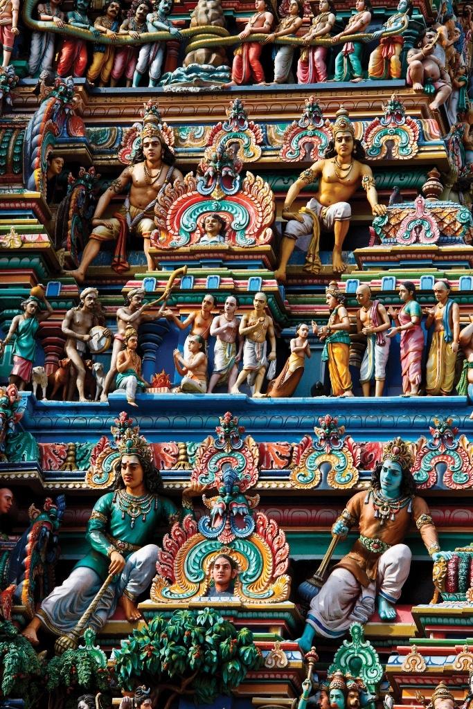 Kerala Temple Detail