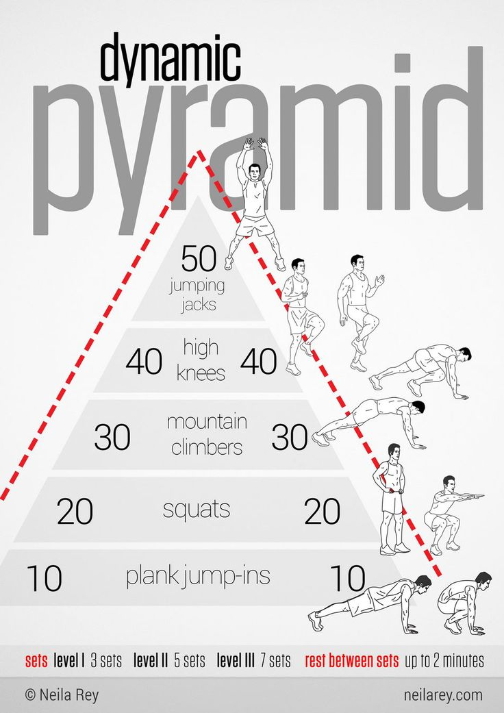 "I'm not sure about these ""jumping jacks"" but looks doable! (Dynamic Pyramid Workout)"