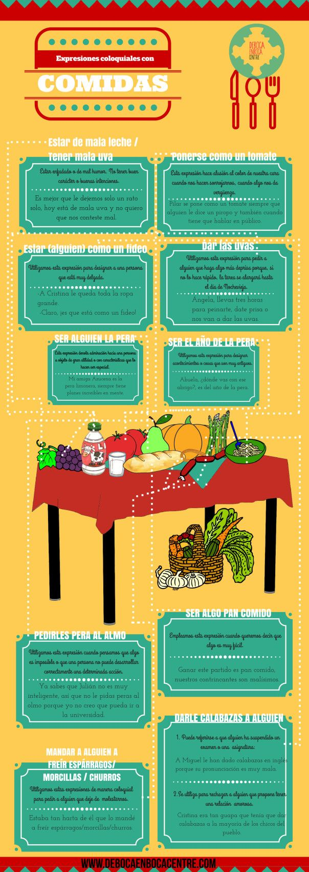 Debocaenbocacentre|Expresiones coloquiales con comidas|This infographic, which explains common colloqualisms in Spanish that are related to food, could be useful as an example/point of reference for helping Spanish-speaking newcomer or low English proficiency ELLs understand the concepts of idioms and colloqualisms in English.