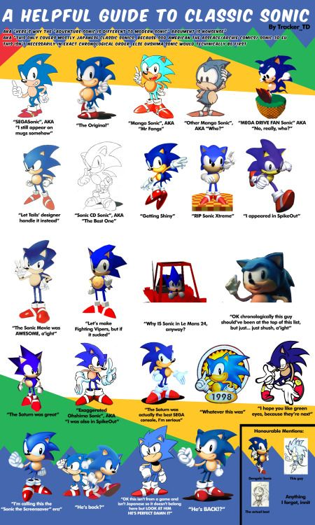 """trackertd: """" I've made A Guide to Classic Sonic, because I was utterly bored. Some notes: - Only JP art, with a few exceptions (Hesse (US) Sonic R (UK) ). Because Hesse is just too good not to include. - Not 100% chronological (this is mentioned in..."""