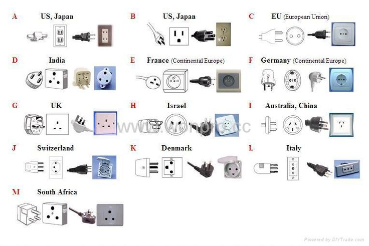 Ac Power Plug Dimensions Australia - Google Search