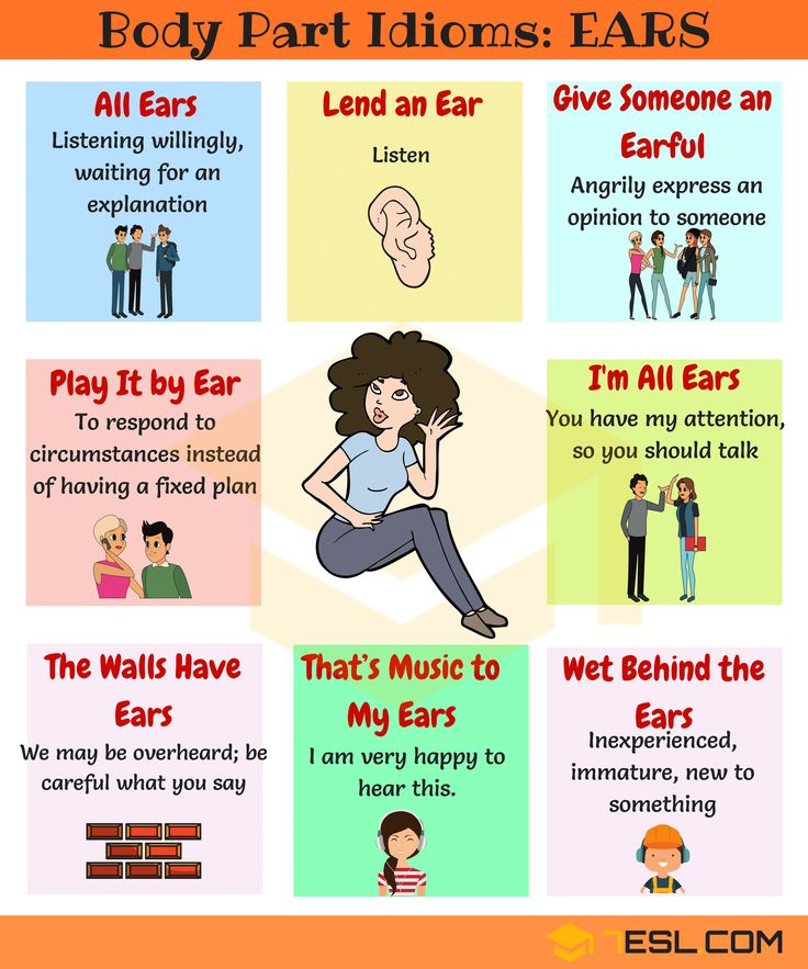 idioms with Body Parts
