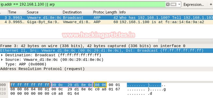 Forensic Investigation of Nmap Scan using Wireshark