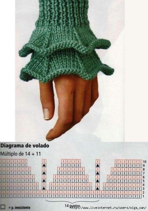 Мобильный LiveInternet деталь: вязание манжет спицами | Ольга_Сан - Домашнее творчество |