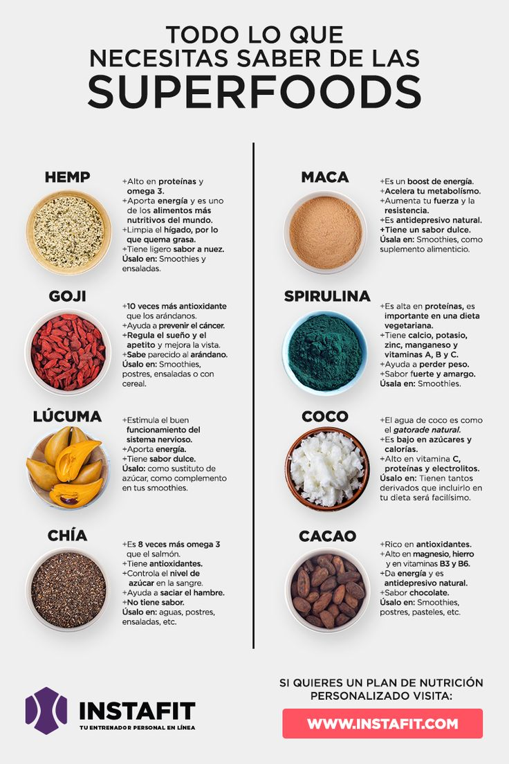Top superfoods #superfoods #superalimentos #nutricion