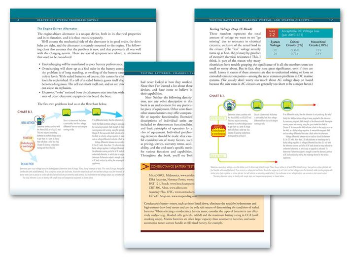 Textbook Page Design Examples Textbook Book Design