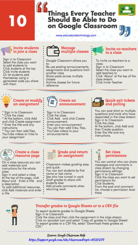 Edutech for Teachers » Blog Archive » 10 Things Every Teacher Should Be Able to Do on Google Classroom