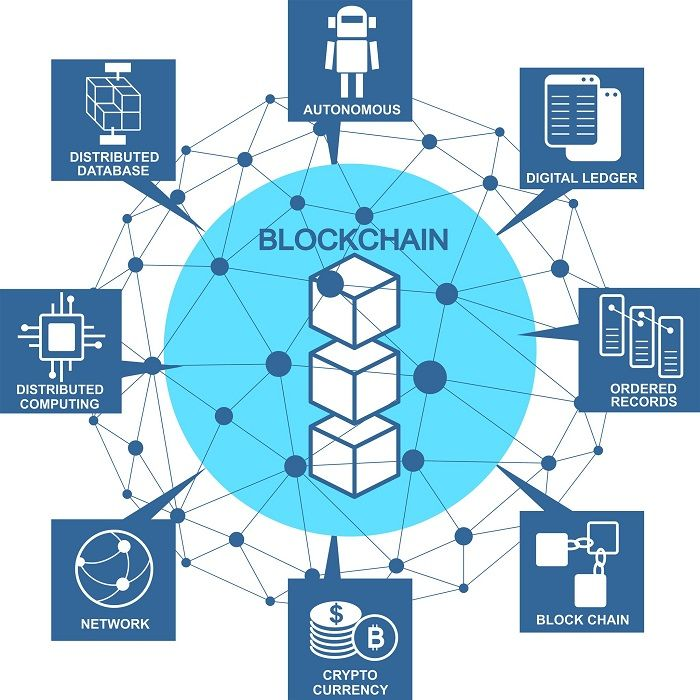 Image result for blockchain security + royalty free