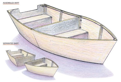 Imagine building a wooden rowboat that is easy to build, transport and store. Follow these easy instructions to make a portable boat for rowing, fishing or just plain relaxing. Enjoy building MOTHER's take-apart skiff. Previously published as