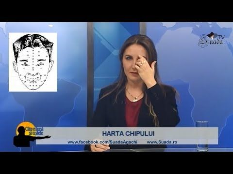 HARTA VIETII pe chip - cu Suada Agachi - YouTube