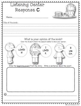 Listening and Response Essay Sample