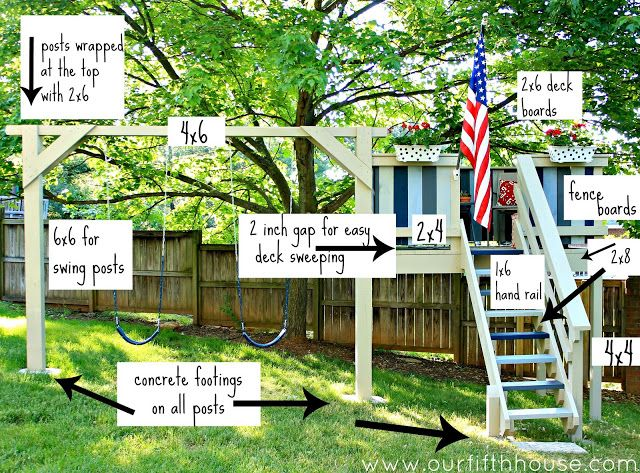 Imagine having this cleverly designed swingset and playhouse in your yard. The Our Fifth House blog has the DIY details.
