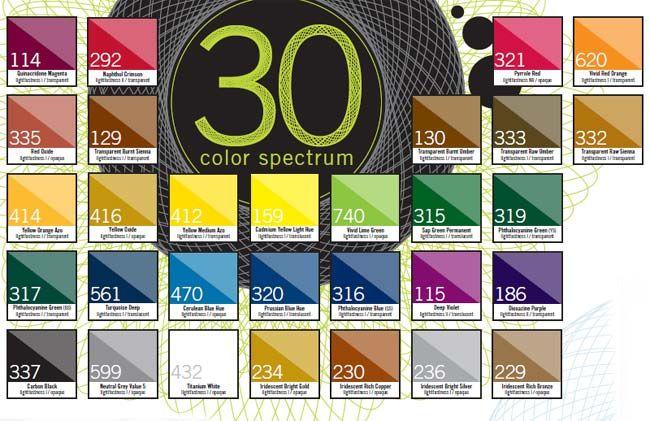 Liquitex Professional Acrylic Ink Color Charts
