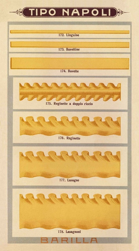 A page from Barilla's 1916 product catalogue, depicting a diverse range of pasta offerings by type.