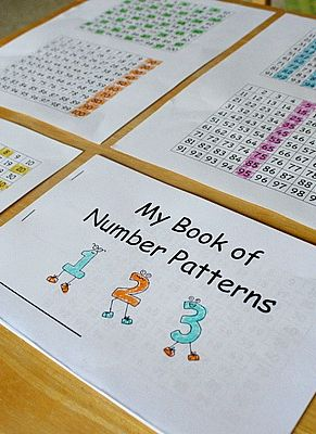 Learning About Number Patterns with a Hundreds Chart