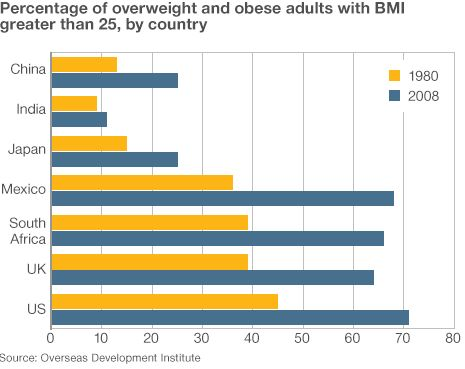 27 best BMI (body mass index) information images on Pinterest ...