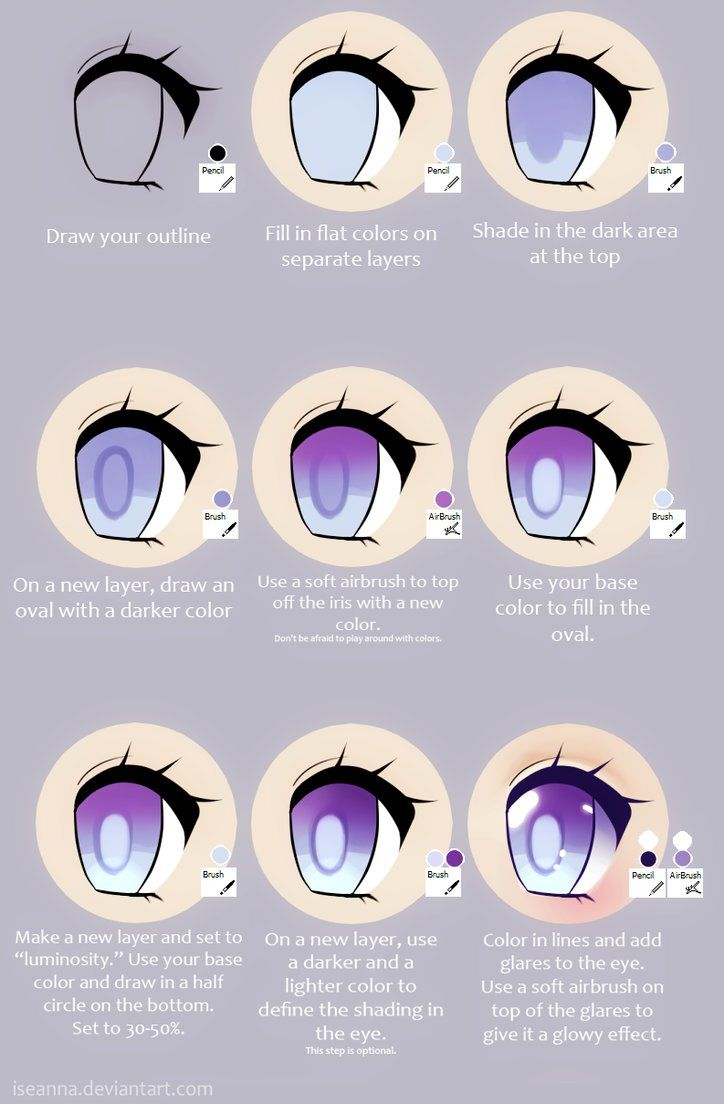 Anime eye tutorial by iseanna on deviantart with images