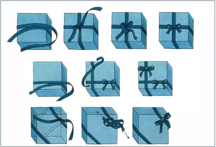 как завязать ленточку для открытки следует обратить