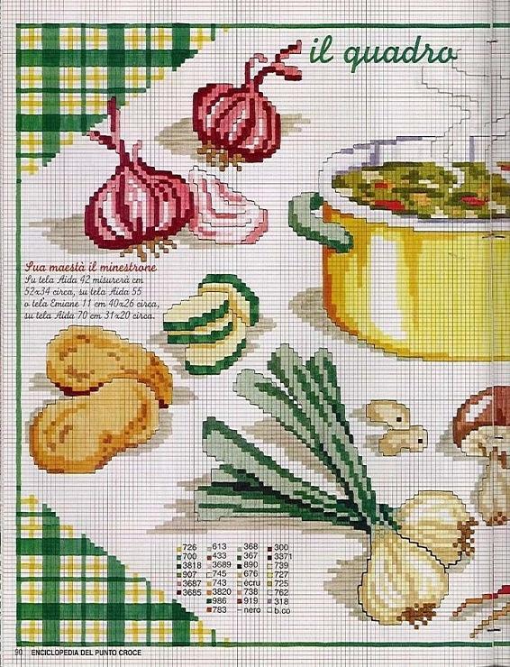 1 foto 142 enciclopedia italiana frutas for Punto croce immagini