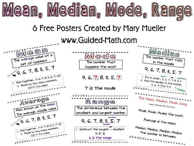Classroom Freebies: Mean, Median and Mode Math Word Wall Posters
