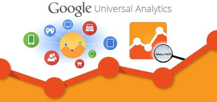 Hvorfor du trenger Universal Analytics - Google Analytics webanalyse