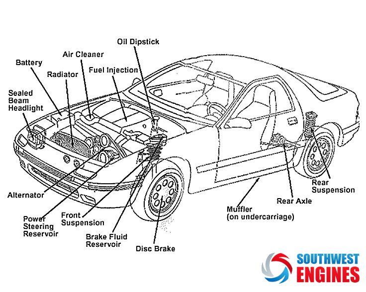 how do car engines work diagram