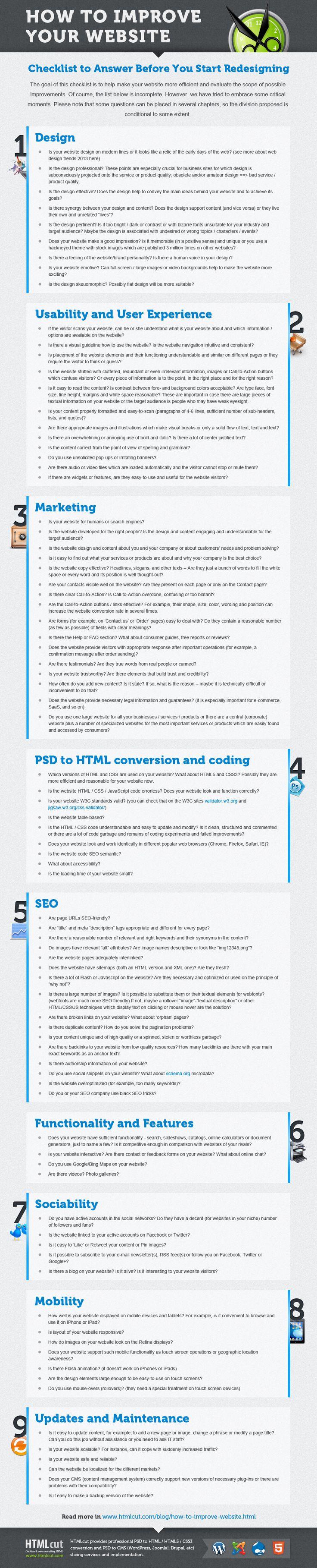 enterprise architecture for dummies pdf