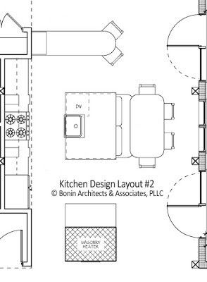 Kitchen Design Plans With Island 10 best kitchen layouts images on pinterest | kitchen ideas, work