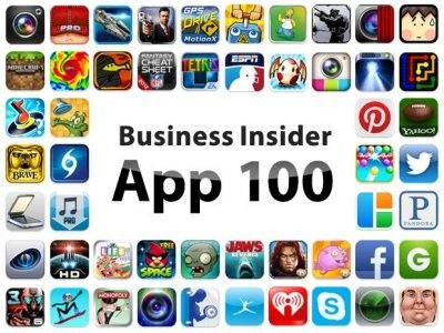 10 Mobile Apps To Make Your Business More Productive in 2013