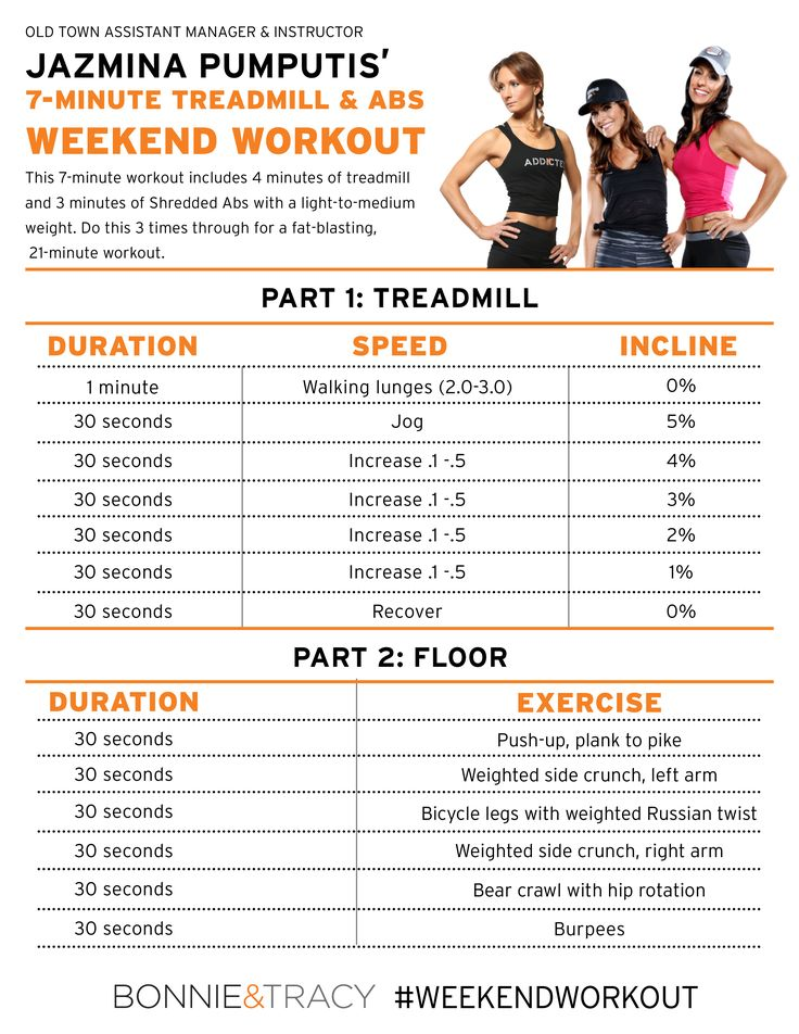 7-minute Treadmill and Abs Weekend Workout