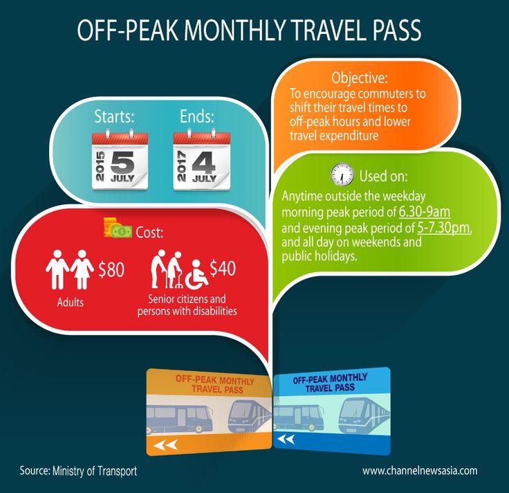 Off-peak monthly travel pass