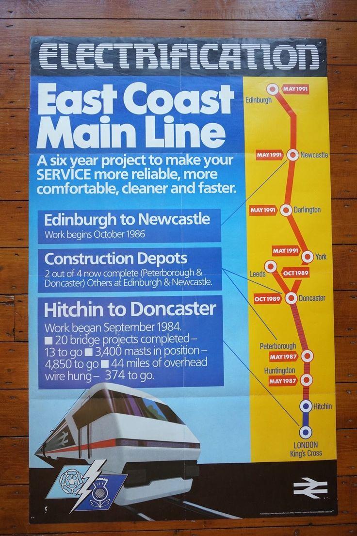1986 East Coast Main Line Electrification Original Railway Travel Poster | eBay
