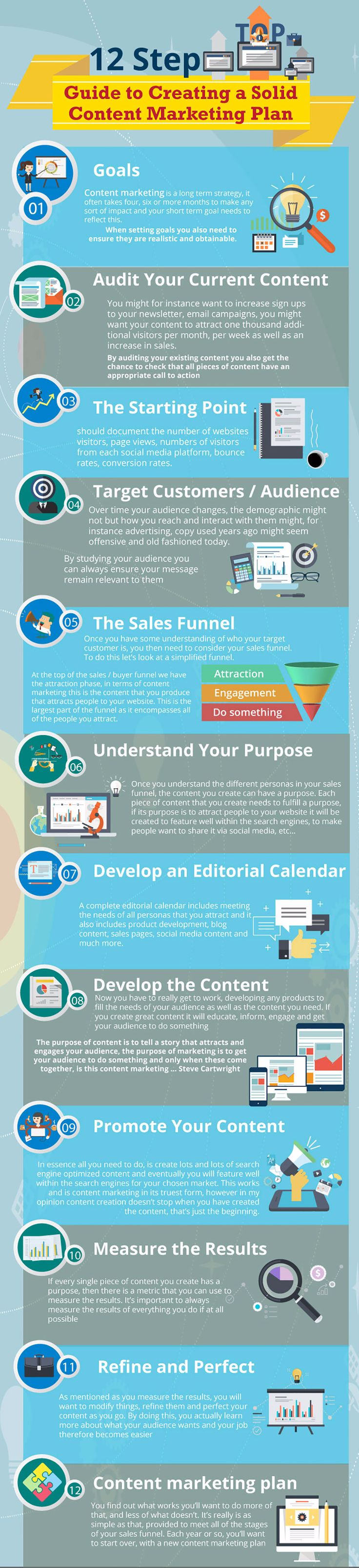 content-marketing-Infographics-v3.jpg.jpg