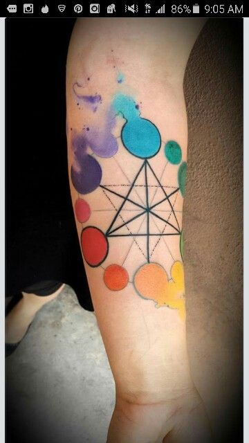 Watercolor color wheel tattoo