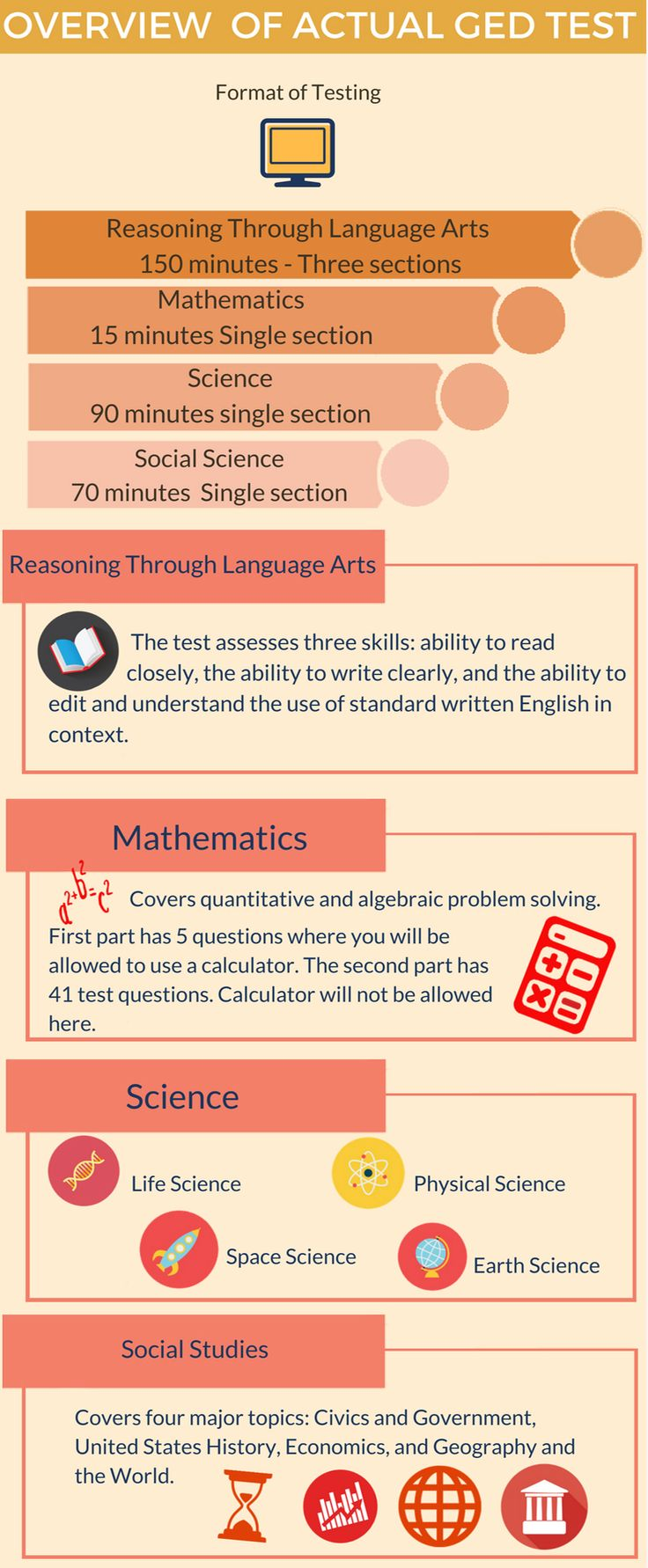 Best 25 ged study guide ideas on pinterest math formula chart after your preparation and review its best to know whats inside the actual ged exam ged study guidestudy xflitez Image collections