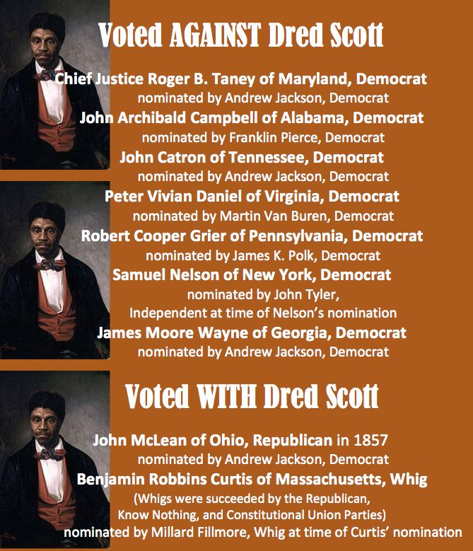 account of the dred scott case Among the most infamous us supreme court decisions is dred scott v sandford  despite the case's signal importance as a turning point in america's history, the lives of the slave litigants have receded to the margins of the record, as conventional accounts have focused on the case's judges and lawyers.