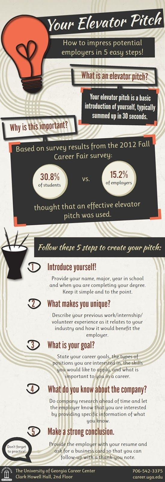 Young, Polished & Professional: Elevator Pitch Infographic