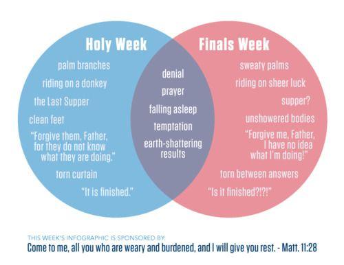 holy week vs finals week graphic design inspiration. Black Bedroom Furniture Sets. Home Design Ideas