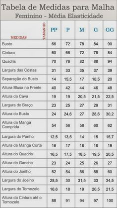 MODA E DICAS DE COSTURA: TABELA DE MEDIDAS PARA MALHA - INFANTIL/ADULTO