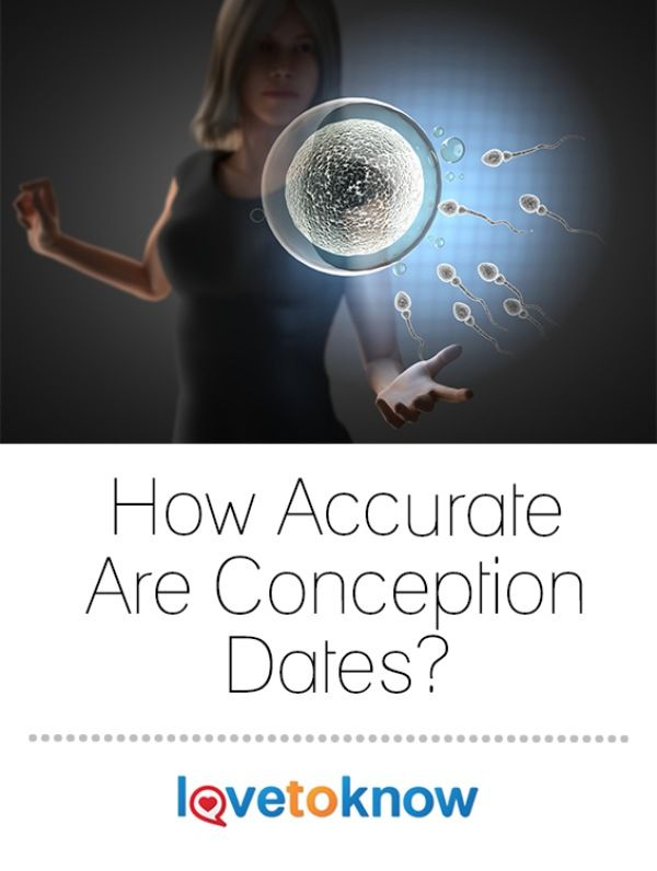 Date of conception calculator