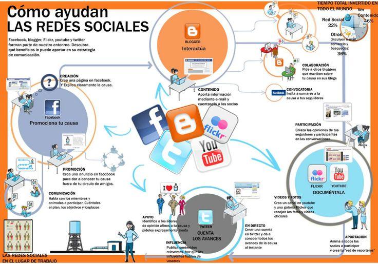 redes+sociales+copia+copia.JPG (1600×1120)